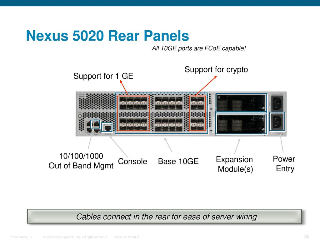 Chance Chen Ppt Download Nexus Smart Switch Wiring 24 Cisco 5000 Products