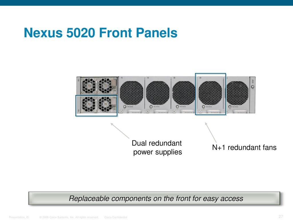 Chance Chen Ppt Download Nexus Smart Switch Wiring Cisco 5000 Family