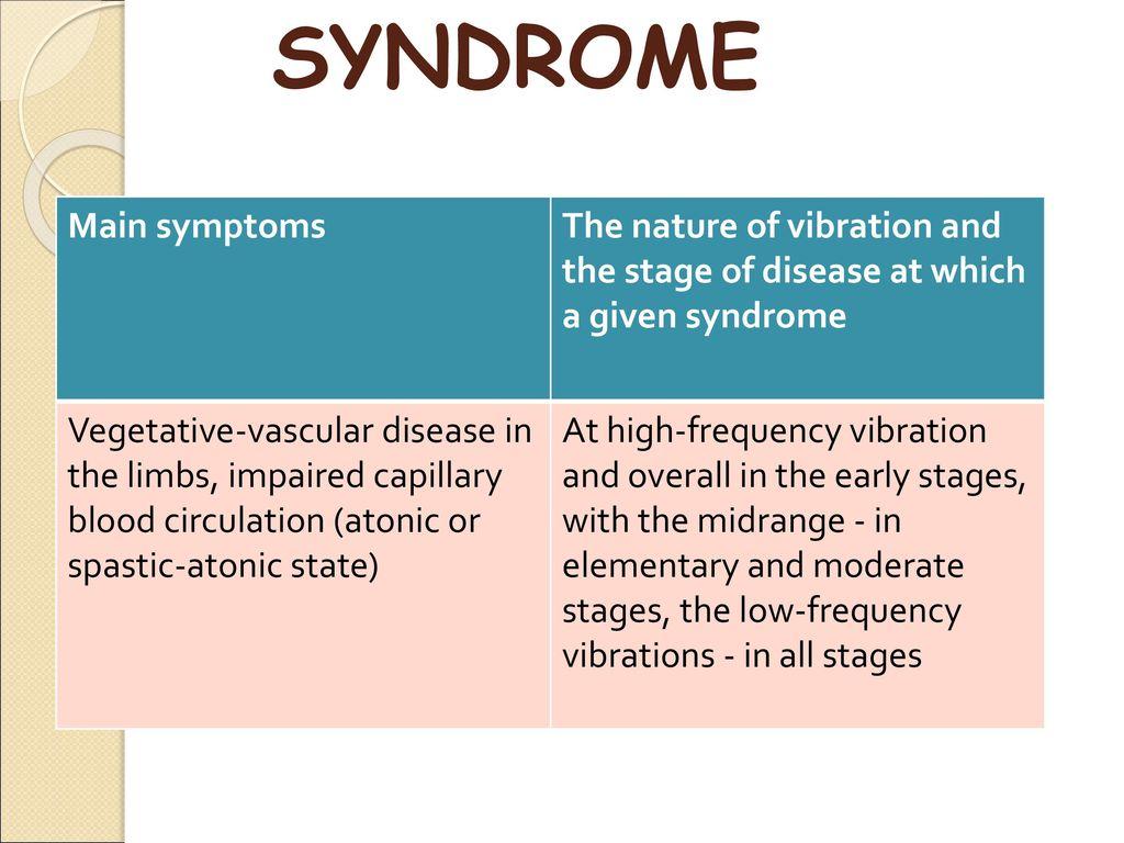 Pneumoconiosis  Silicosis  Silicatosis  Vibration disease