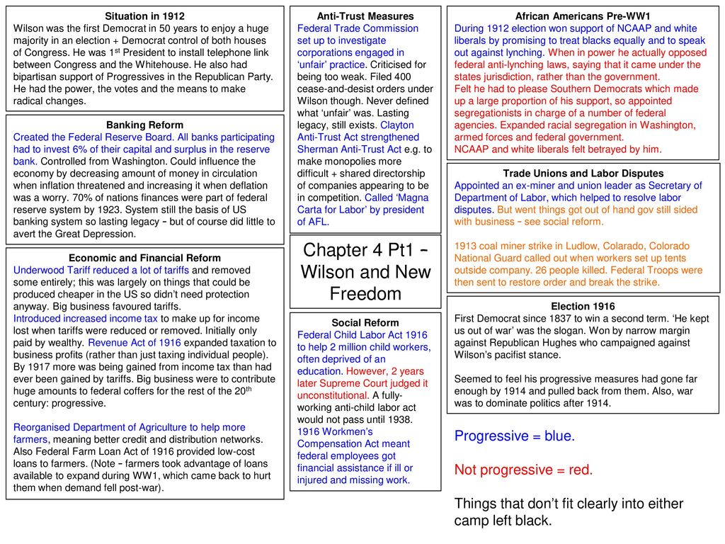 Chapter 4 Pt1 – Wilson and New Freedom - ppt download