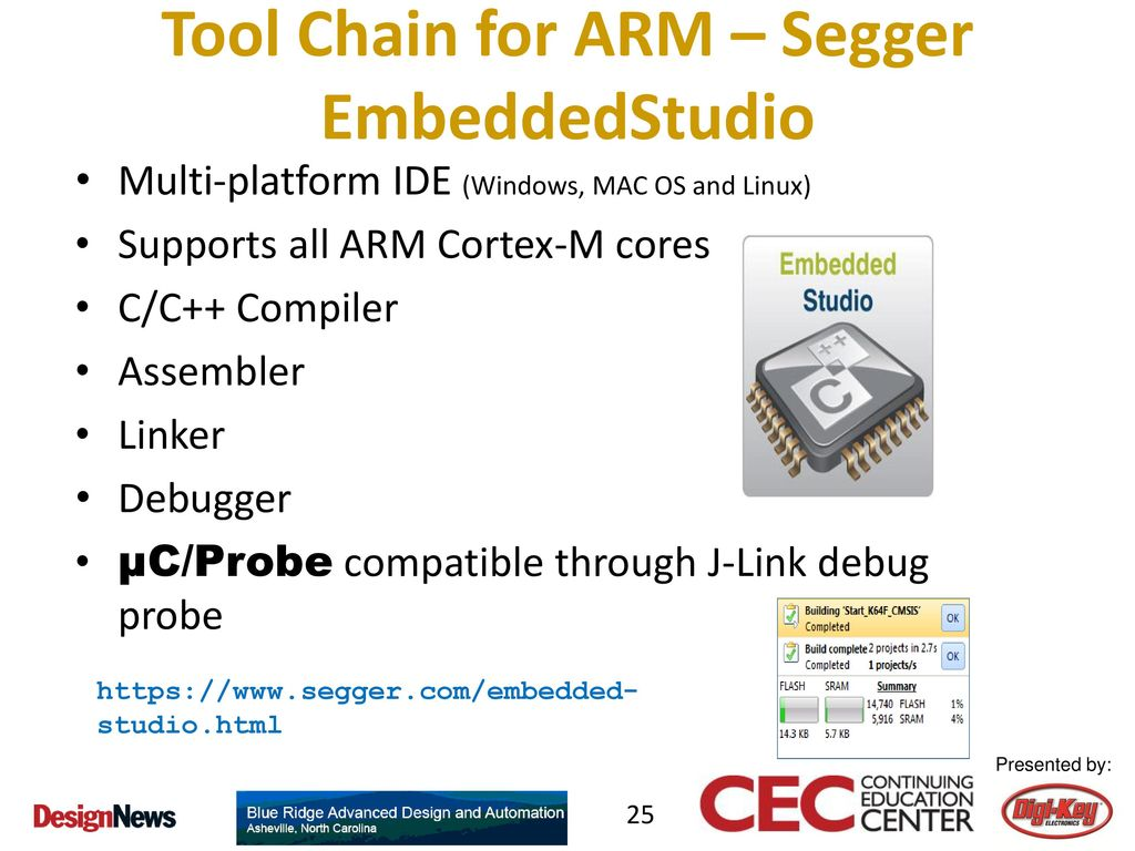 Micrium's μC/OS for Makers A Hands-on Course - ppt download