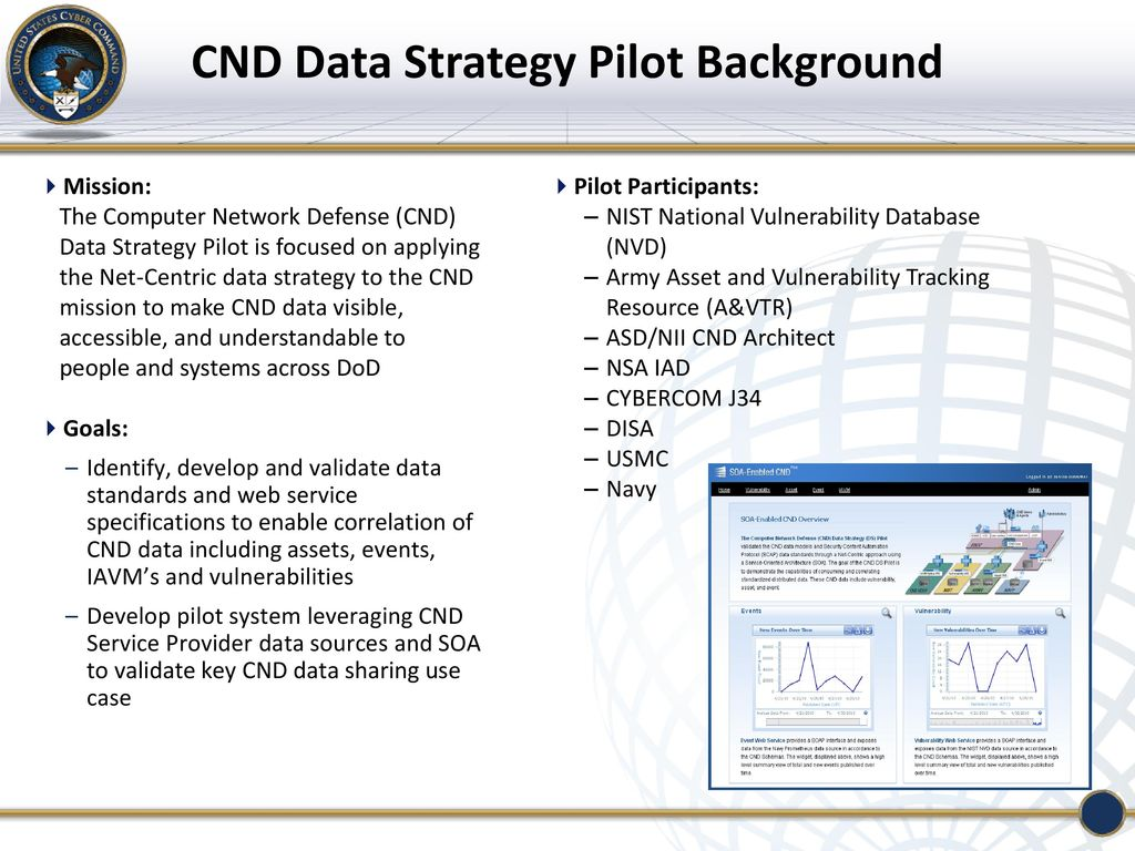 CND & IAVM Pilots COI Forum Briefing - ppt download