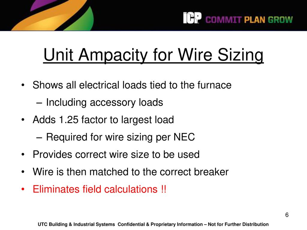 unit ampacity for wire sizing