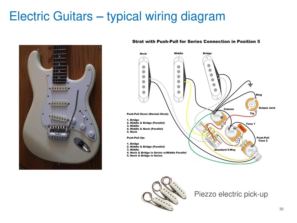 The Science Of Guitar Arun Kumar Ppt Download Wiring Diagram For Electric Guitars Typical