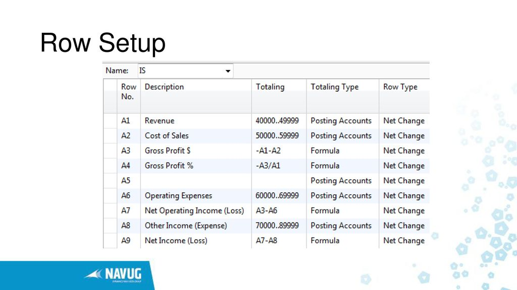 Account Schedules in Dynamics NAV - ppt download