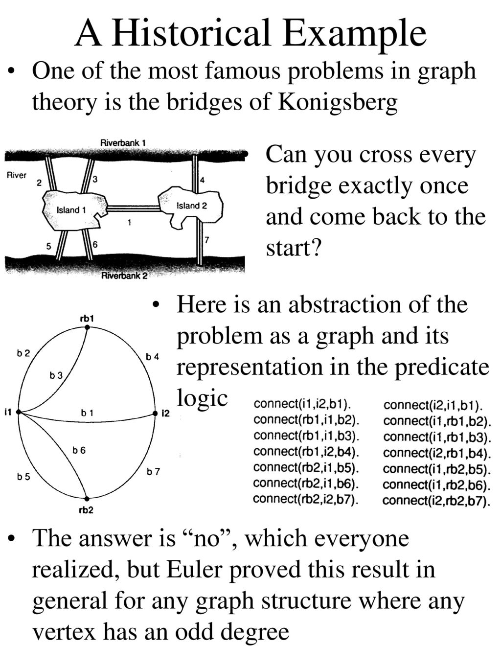 A Historical Example One Of The Most Famous Problems In Graph Theory Logic Euler Diagram 1