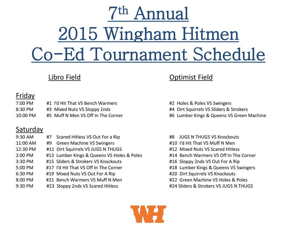 7th annual 2015 wingham hitmen co-ed tournament schedule - ppt download