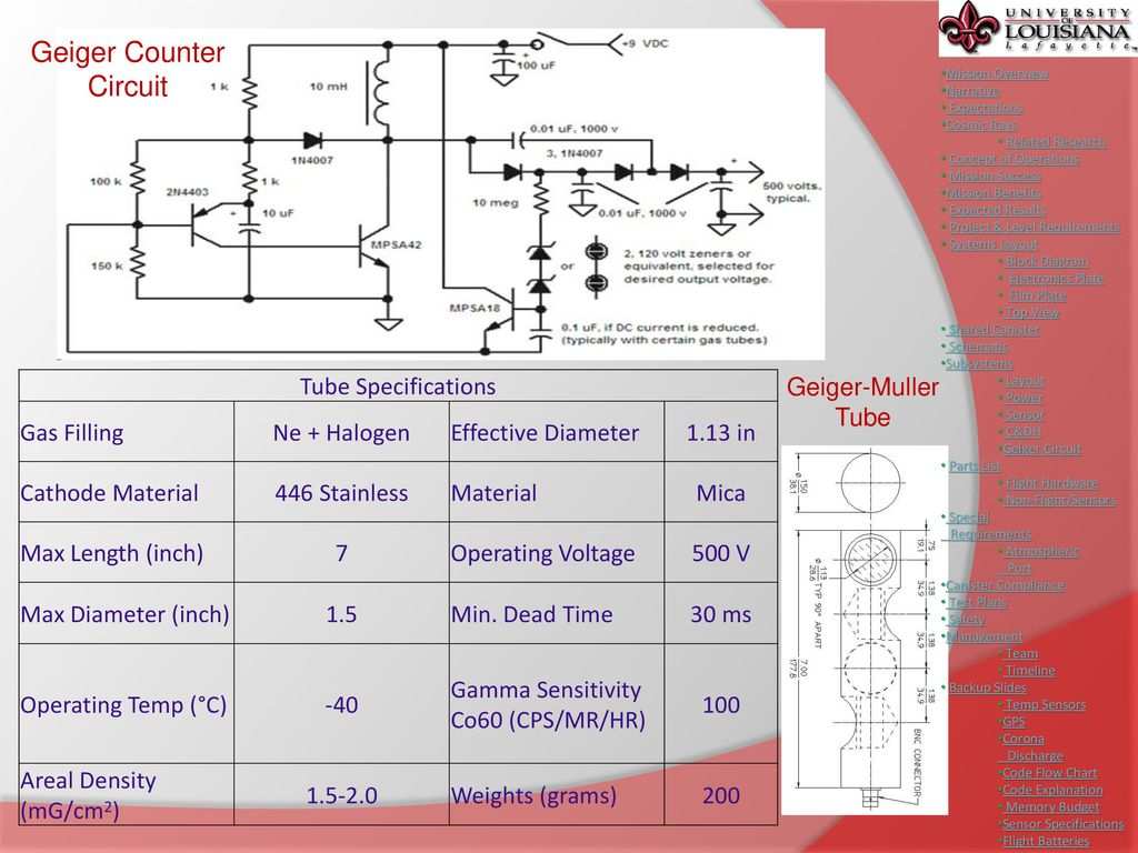 Critical Design Review Cajun Probe Ppt Download Geiger Counter Schematic Viewing Gallery Circuit