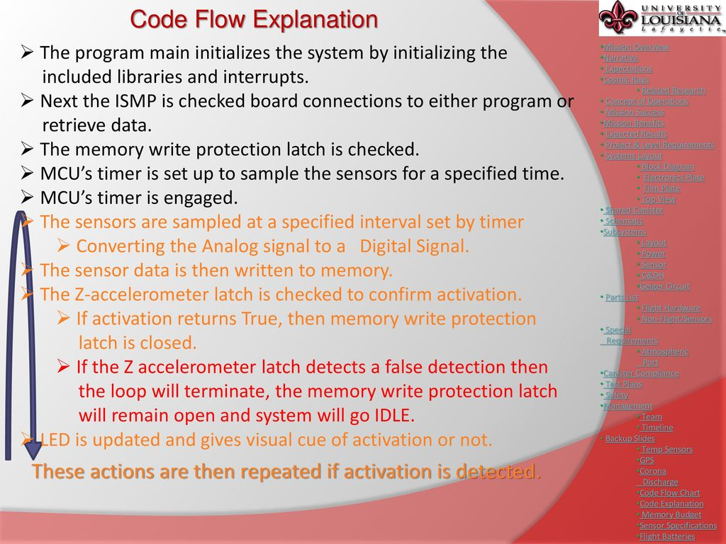 Critical Design Review Cajun Probe Ppt Download Picture Of Schematic And Explanation Operation Code Flow Mission Overview Narrative Expectations Cosmic Rays Related Research
