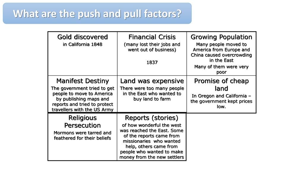 push factors of china