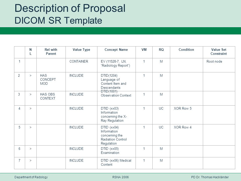 Description of Proposal DICOM SR Template
