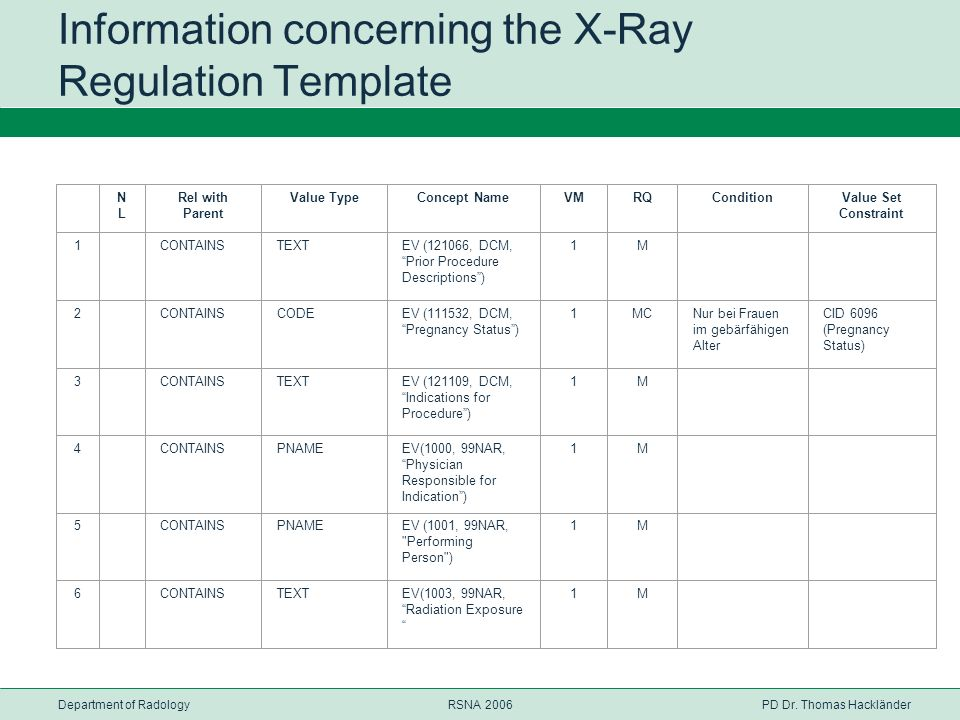 Information concerning the X-Ray Regulation Template