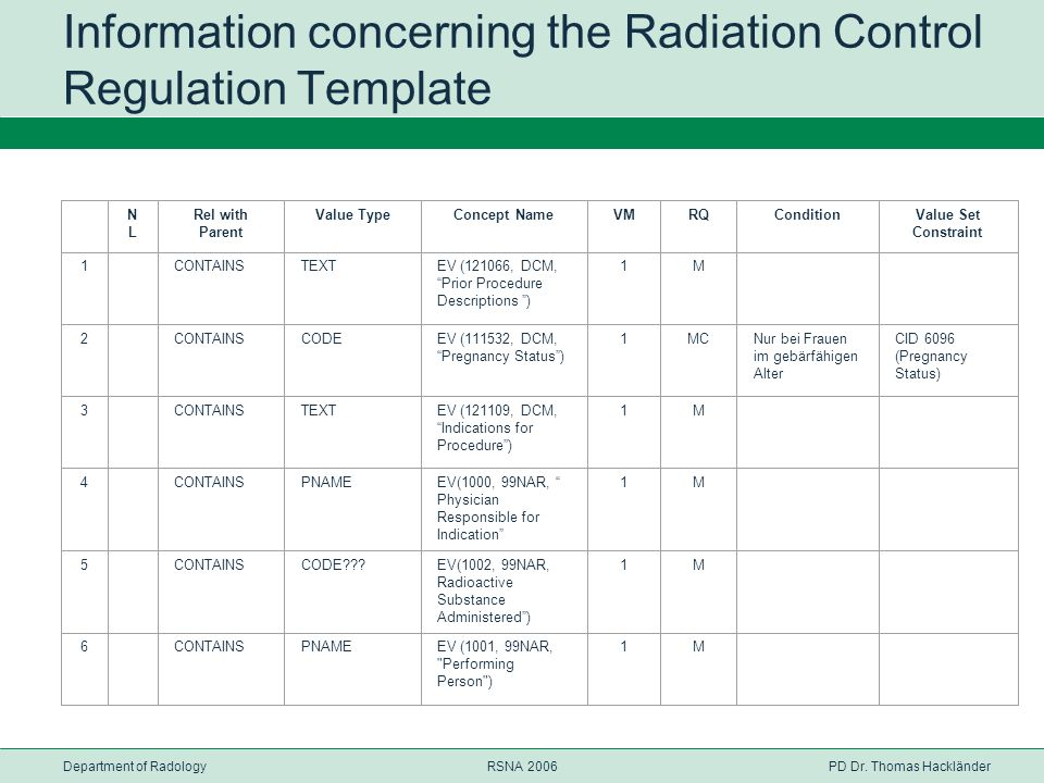Information concerning the Radiation Control Regulation Template