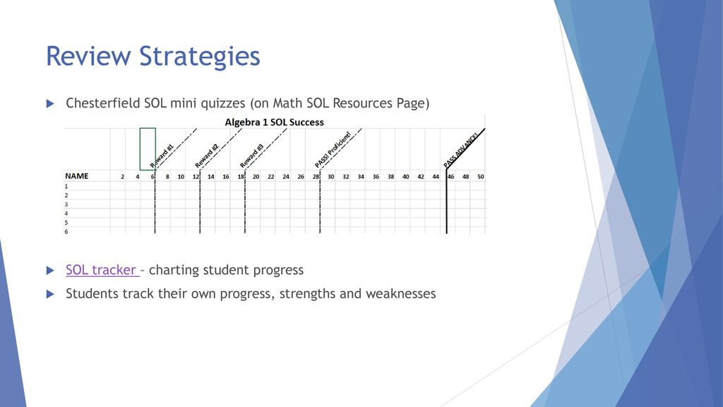 Fein Ixl Mathe Praxis 2. Klasse Bilder - Mathematik & Geometrie ...