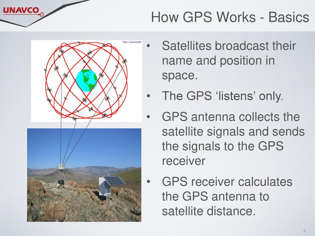 Measuring plate motion with GPS: 4 - ppt download