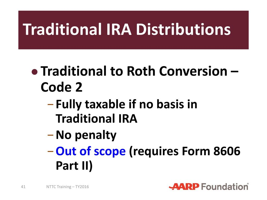 Retirement Income: IRAs and Pensions - ppt download