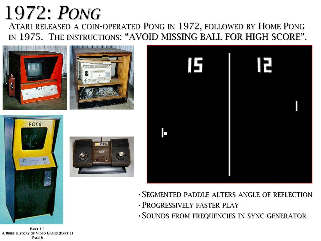 Game Design Development And Technology Ppt Download My First Circuit Board Pong Video A Brief History Of Games Part 1 Page 6