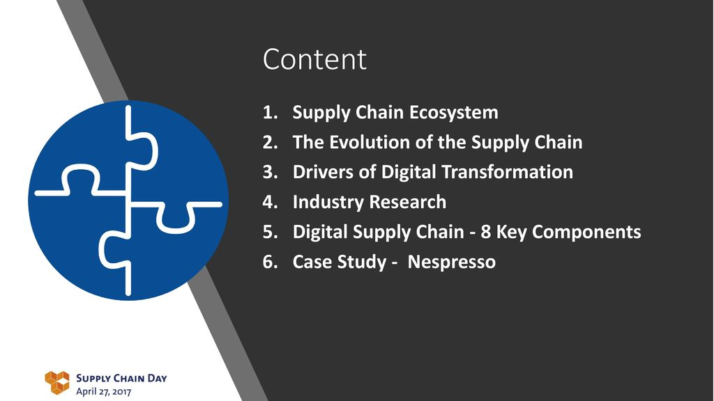 Content%20Supply%20Chain%20Ecosystem%20The%20Evolution%20of%20the%20Supply%20Chain.jpg