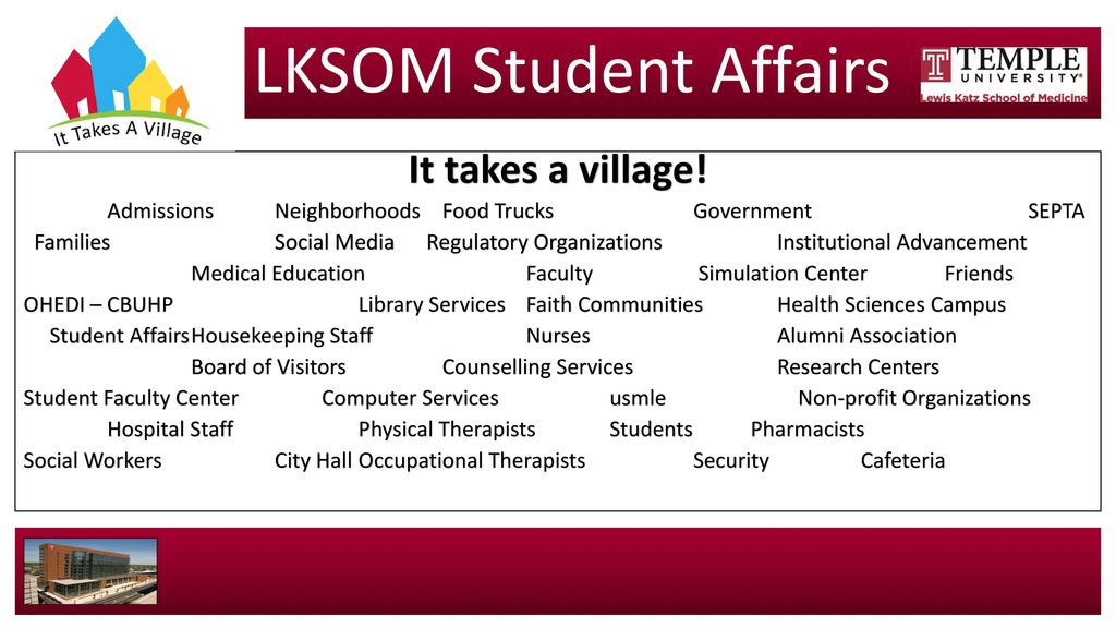LKSOM 2019 Class Meeting August 7, ppt download