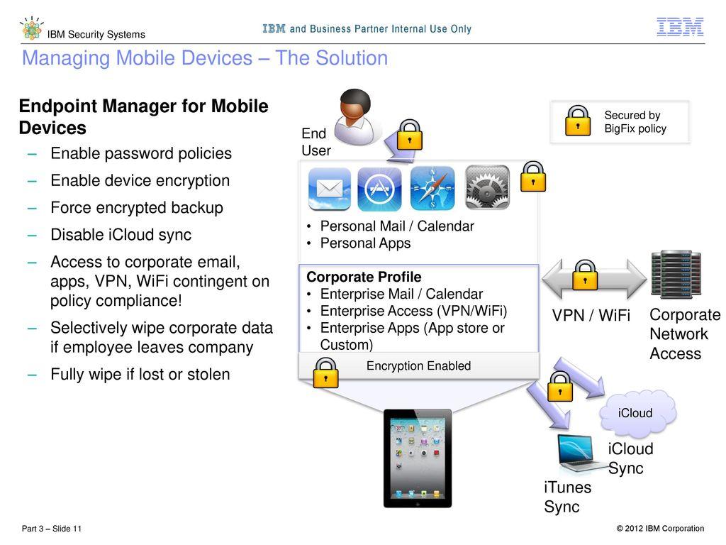 Selling the IBM Security Portfolio - ppt download