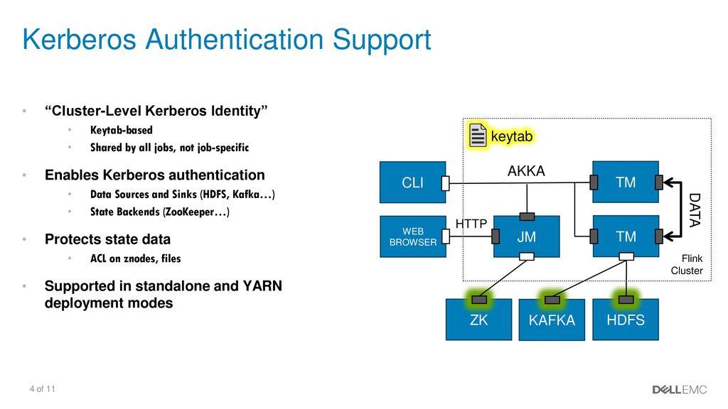 Flink Security Enhancements - ppt download