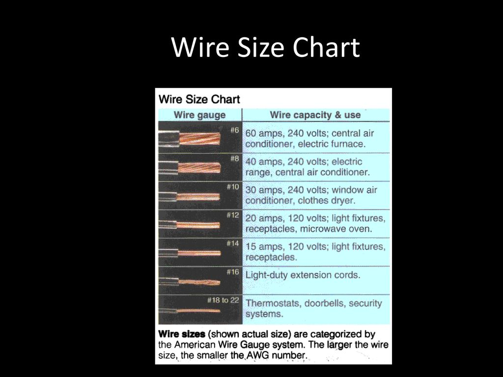 Electrical Conductors - ppt download