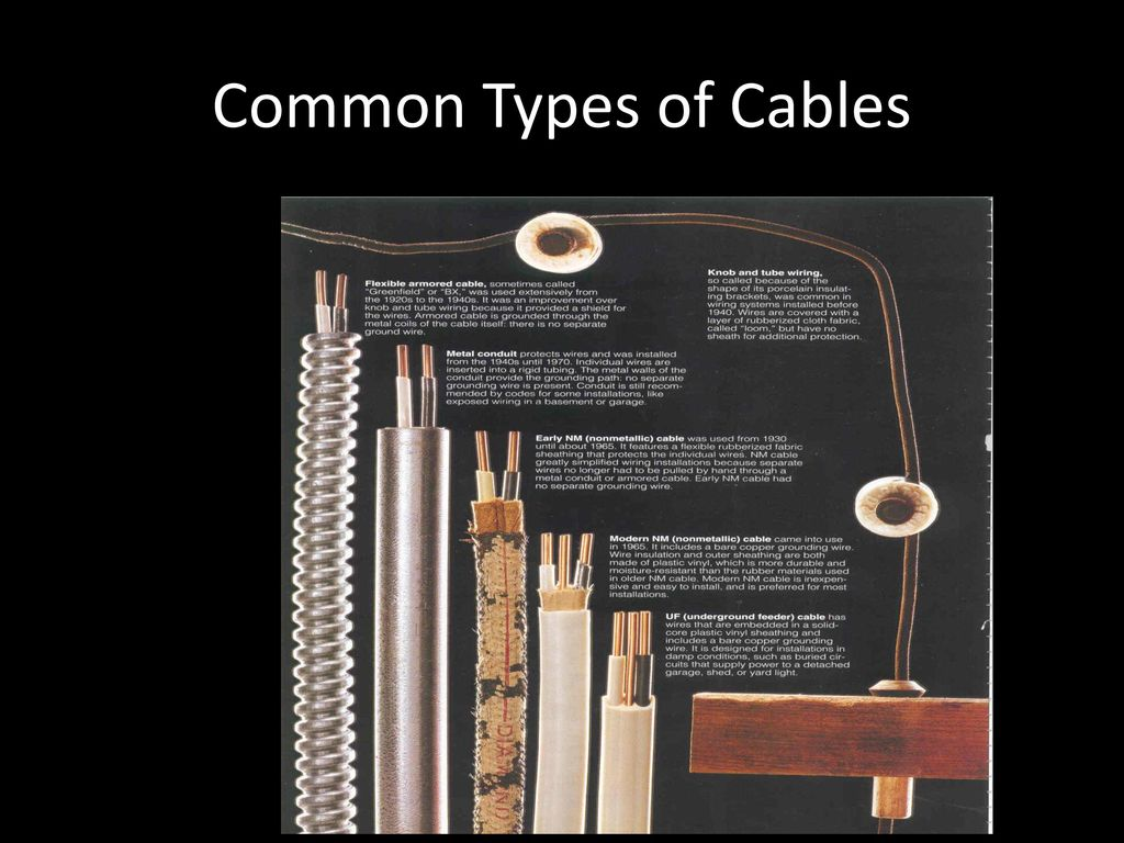 Electrical Conductors Ppt Download Basic Of Wiring A Detached Garage 18 Color Code For Wires Individual Are Coded To Identify Their Function