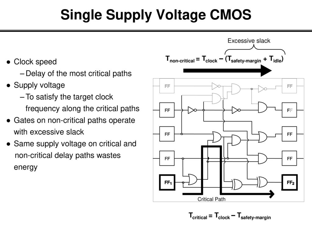 University Of Rochester Ppt Download Negative Supply From Single Positive Suply Using Cmos Inverter Voltage