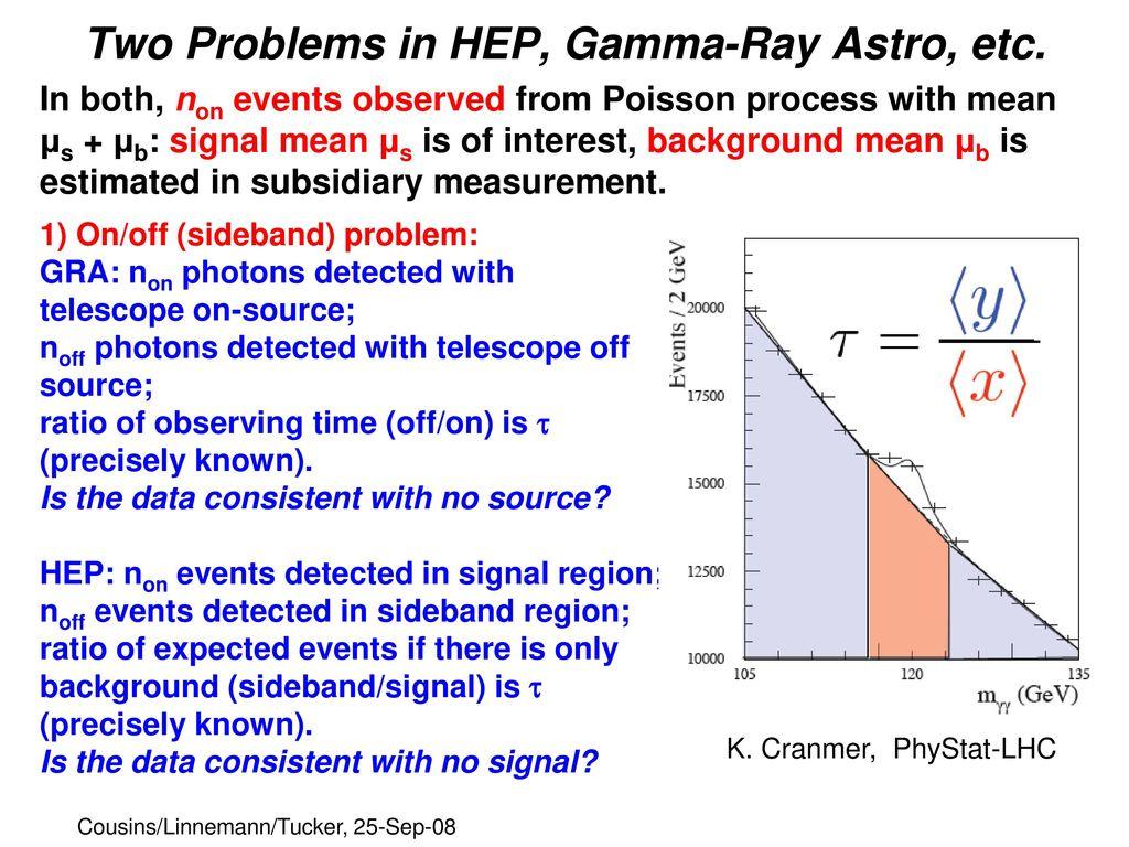 arXiv:physics/ v3 [physics data-an] - ppt download