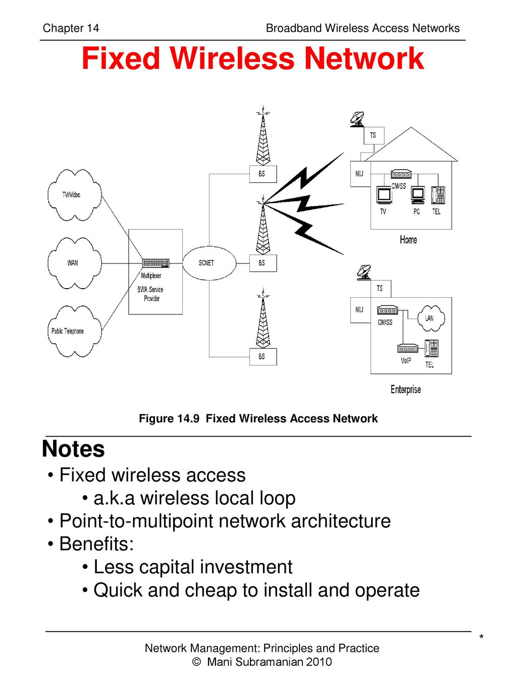 Chapter 14 Broadband Wireless Access Networks Ppt Download Network Architecture Diagram Fixed