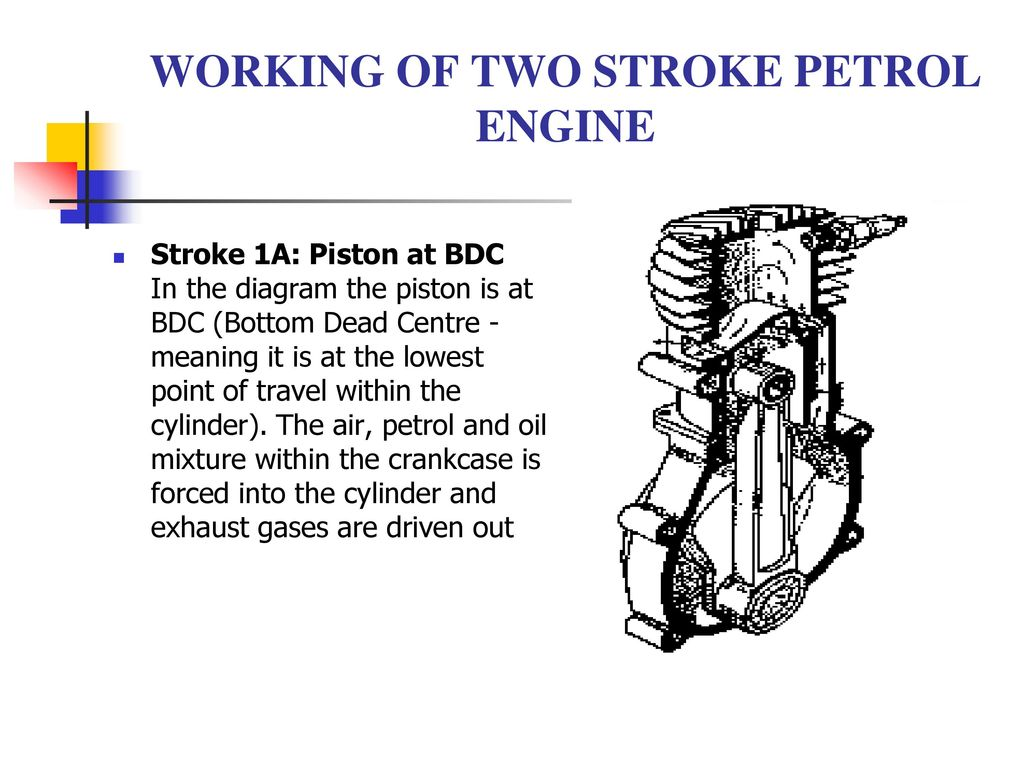 6 Stroke Engine Diagram Wiring Library Two