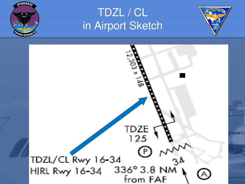 Instrument Intro Briefs Ppt Download Runway Lighting Diagram Tdzl Cl In Airport Sketch