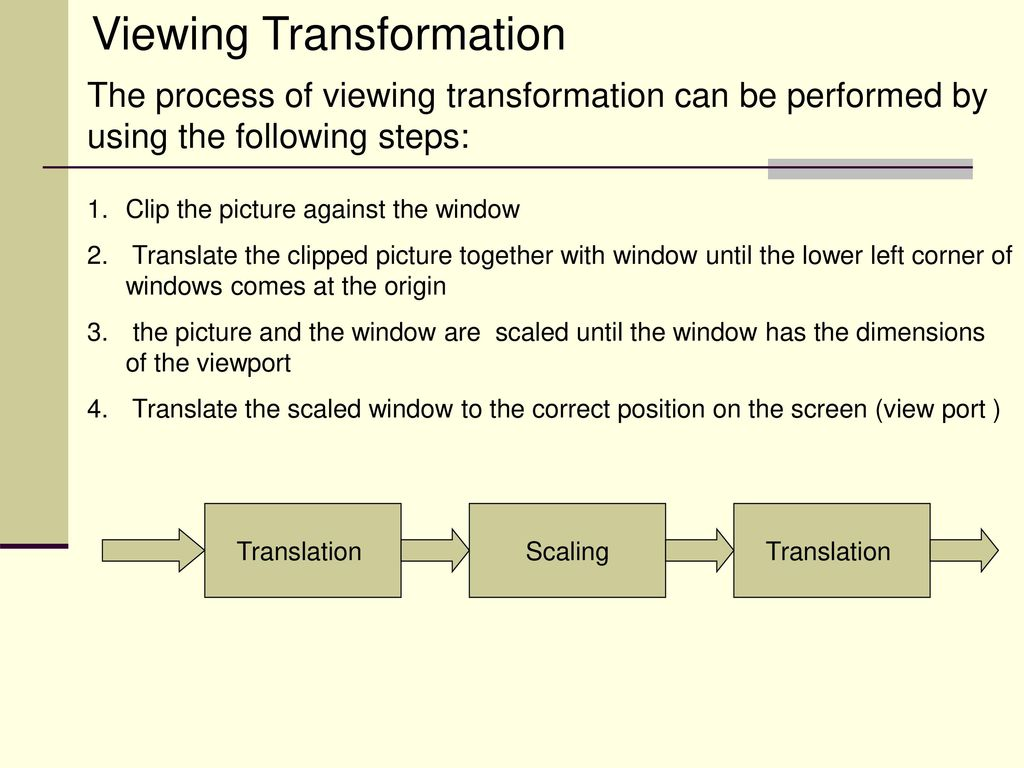 Computer Graphic 2 D Viewing Ppt Download