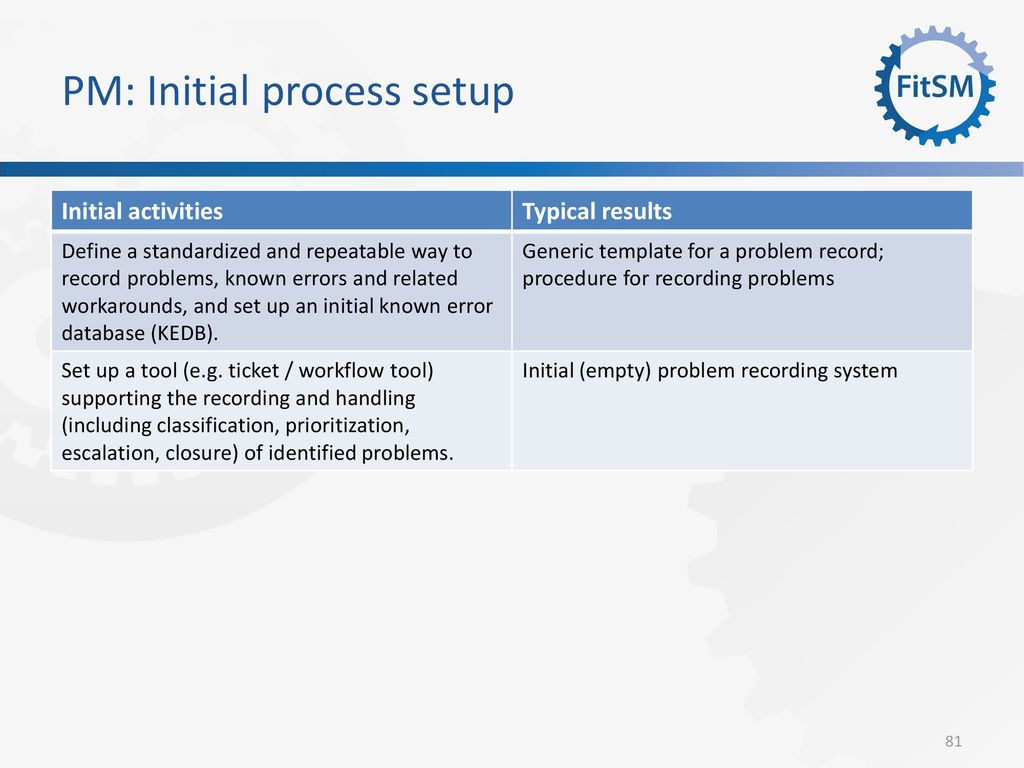 Service Operation Control Ppt Download