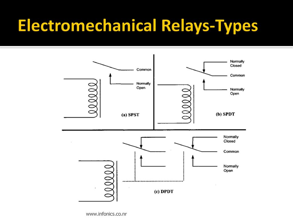Introduction To Electronics Ppt Download Spst Relay Normally Closed 81 Electromechanical Relays Types