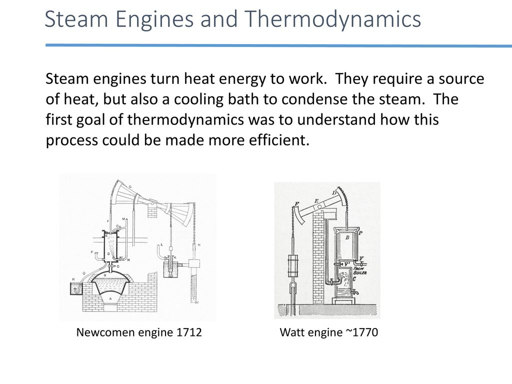 Thermodynamics Ppt Download Heat Engine Pv Diagram Steam Engines And