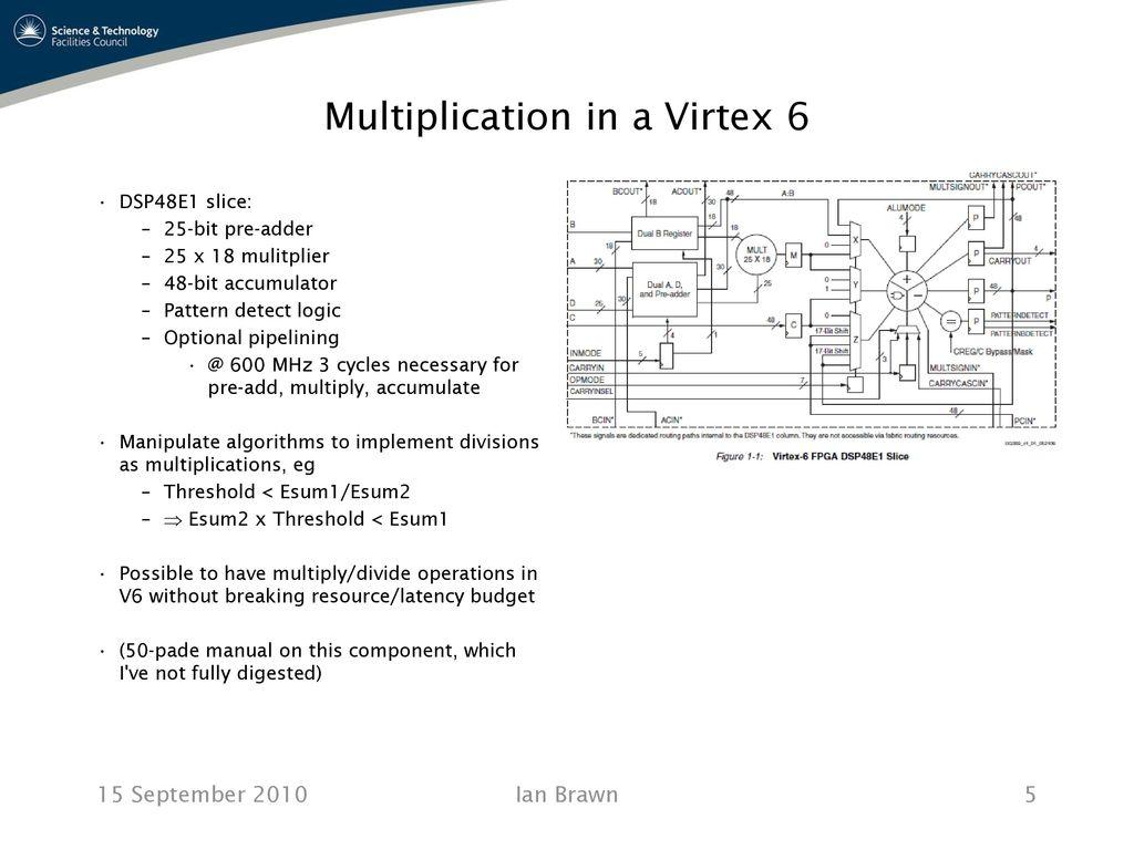 Multiplication in a Virtex 6