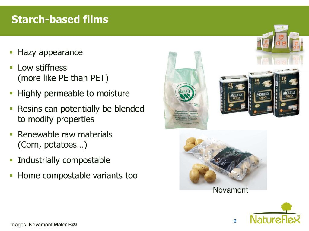 Innovation in Materials and Construction: (Bio-Films) - ppt download
