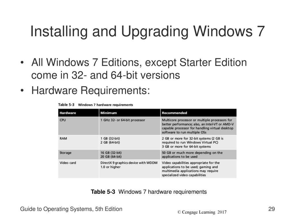 windows 7 starter system requirements