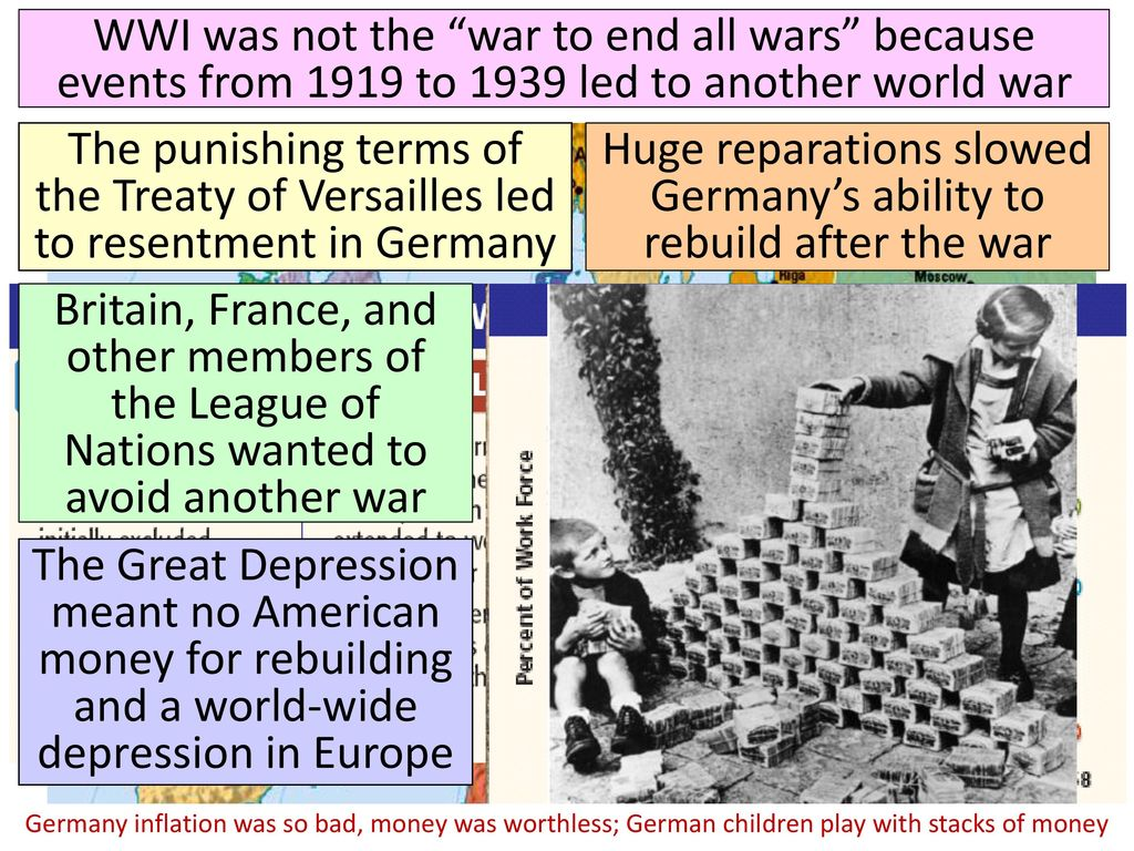 Huge reparations slowed Germany's ability to rebuild after the war