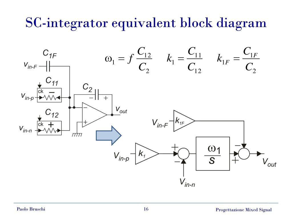 SC-integrator equivalent block diagram