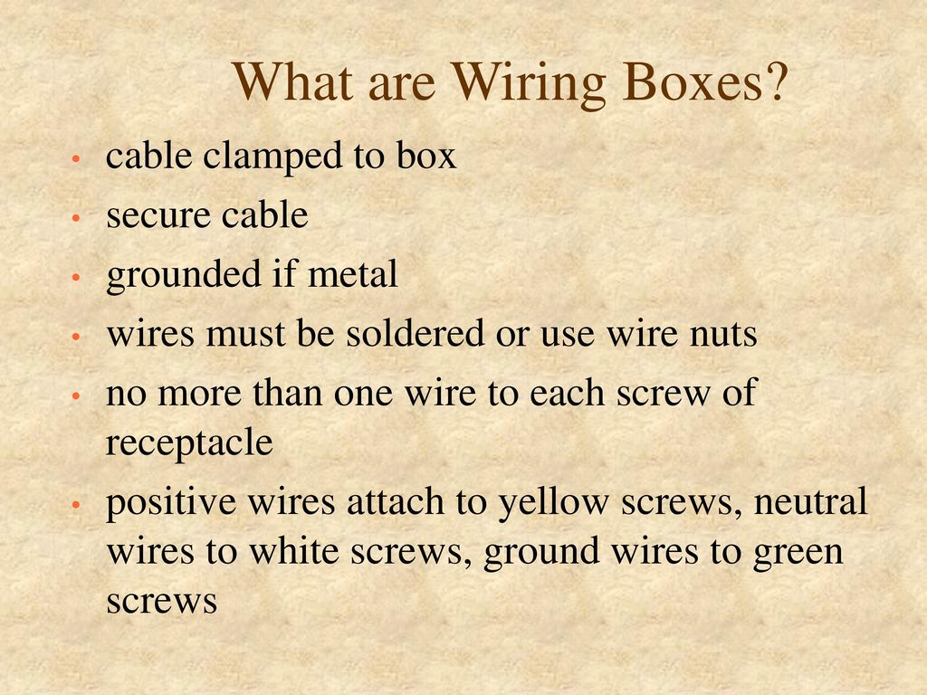 Installing Branch Circuits Ppt Download Circuit Wiring What Are Boxes Cable Clamped To Box Secure