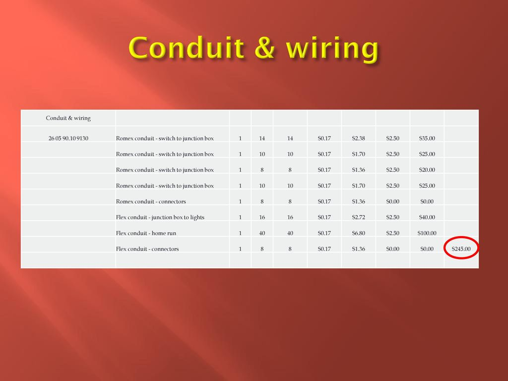 Wiring In Conduit Chapter 15 Electrical Hw 10 Ppt Download 6