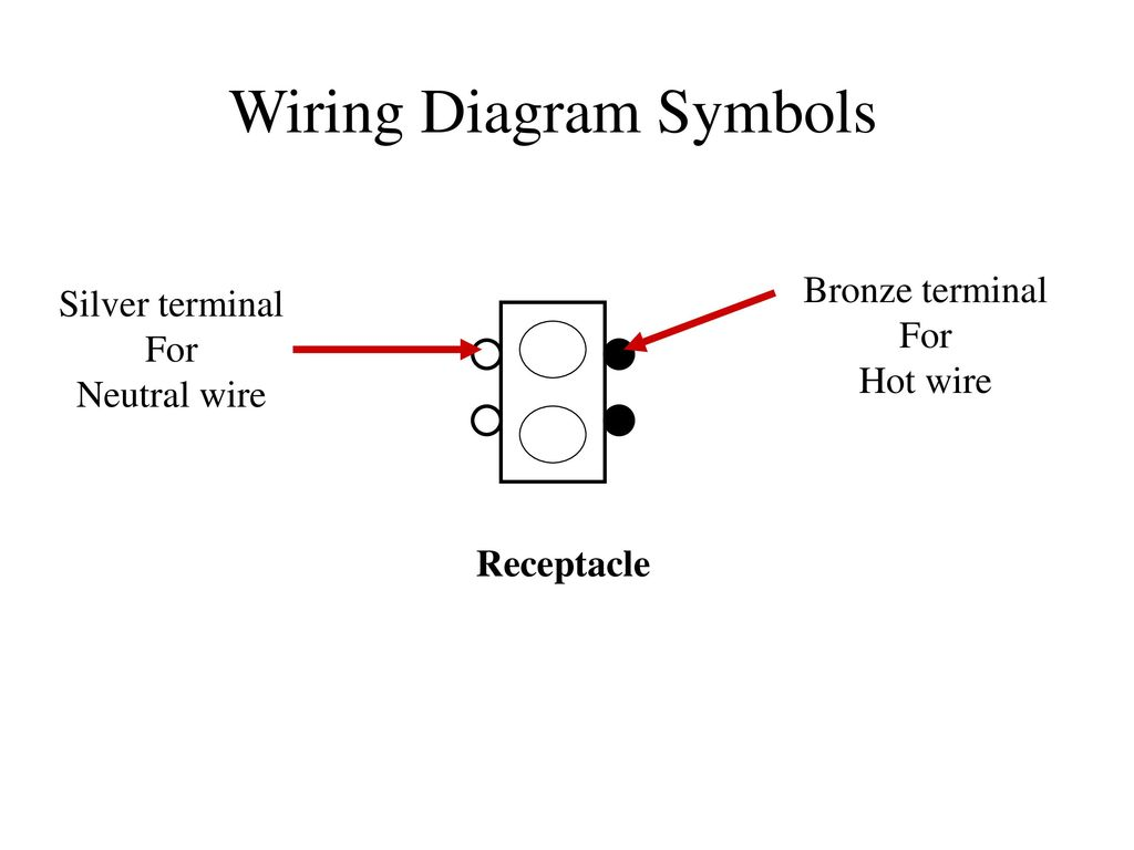 Electrical Diagrams Ppt Download Wiring White Black Hot Neutral Diagram Symbols