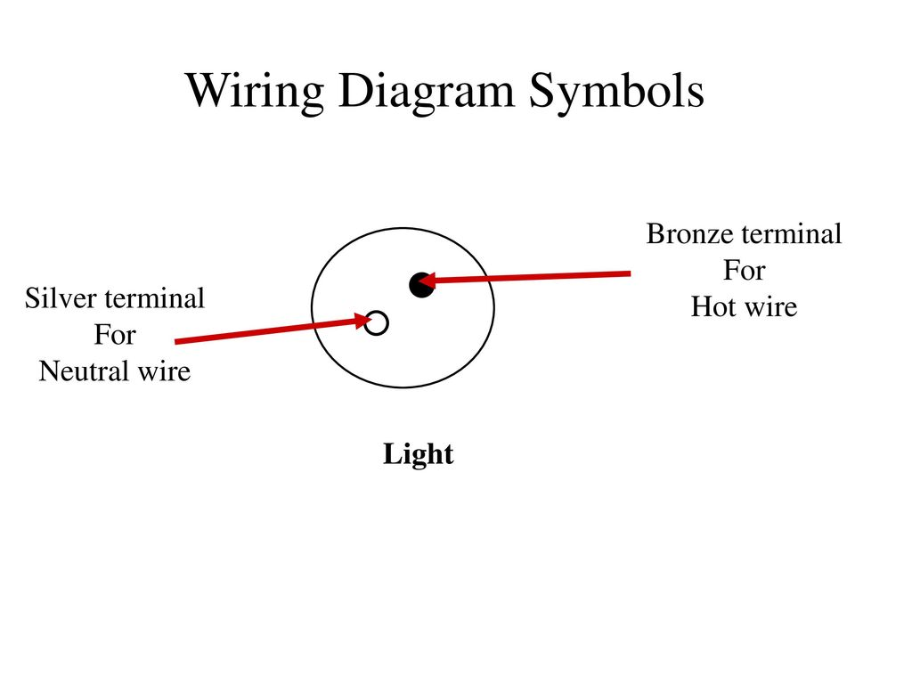 Terminal Wiring Diagram Symbol Electrical Electric Switch Diagrams Ppt Download Symbols