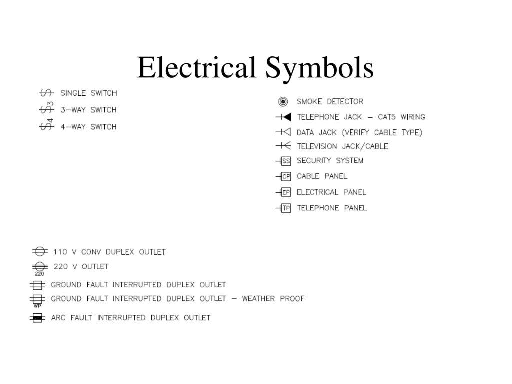3 Electrical Symbols