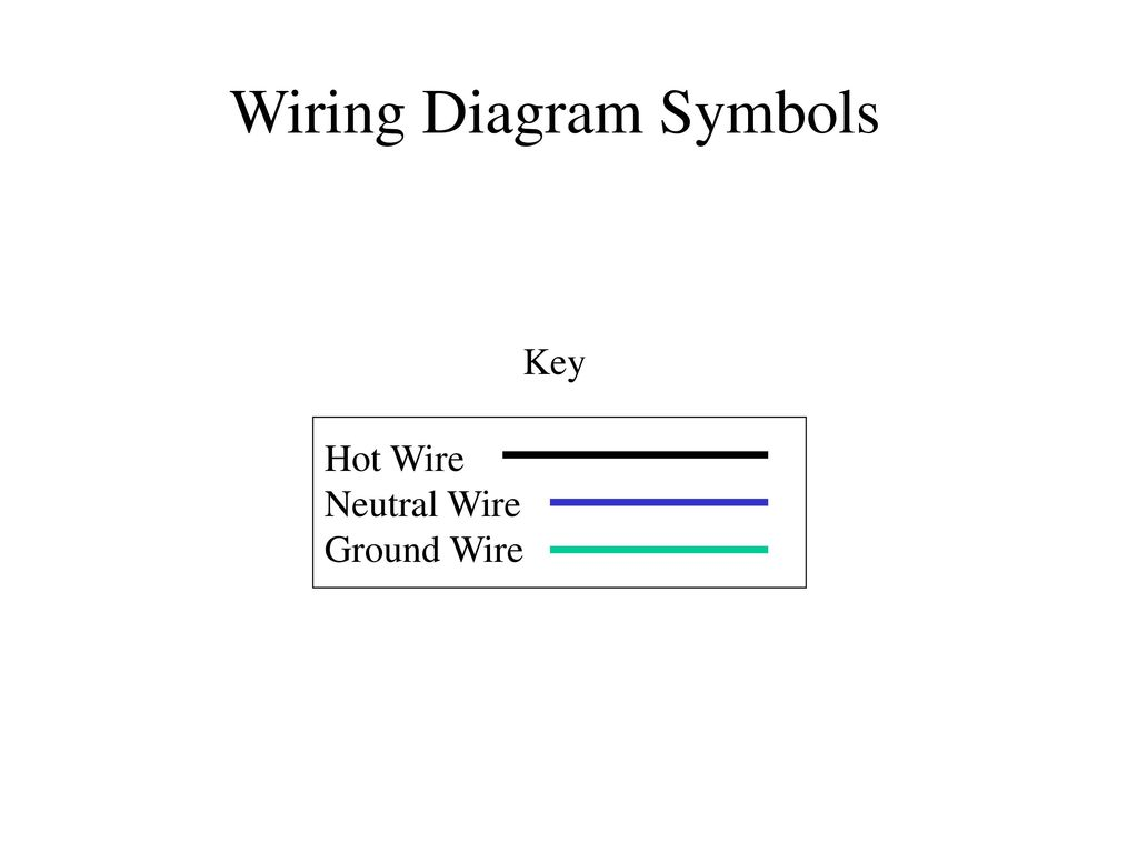 Electric Symbols Neutral Wire Center Home Wiring Hot Color Electrical Diagrams Ppt Download Rh Slideplayer Com Codes Bare