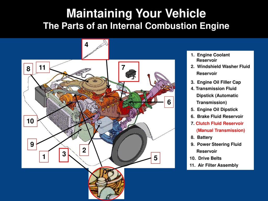 Preparing To Operate A Vehicle Ppt Download Cartoon Dirt Bike Engine Diagram Maintaining Your The Parts Of An Internal Combustion