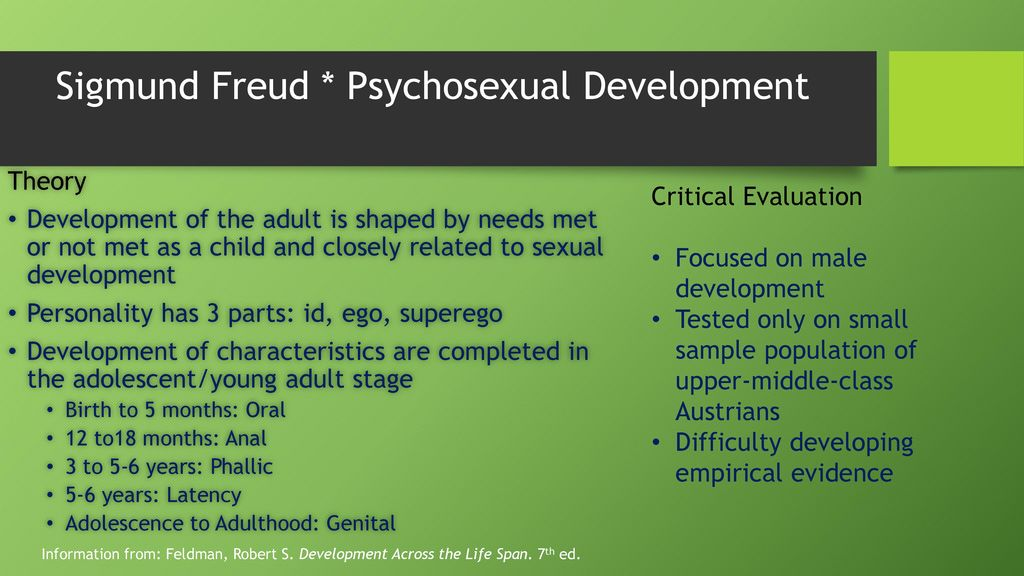 development sexual adulthood of Theories