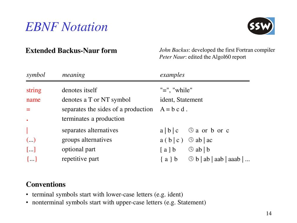 1  Overview 1 1 Motivation 1 2 Structure of a Compiler 1 3